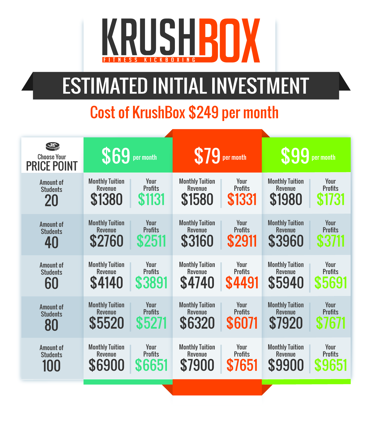 Krushbox-Profit-Sheet.jpg