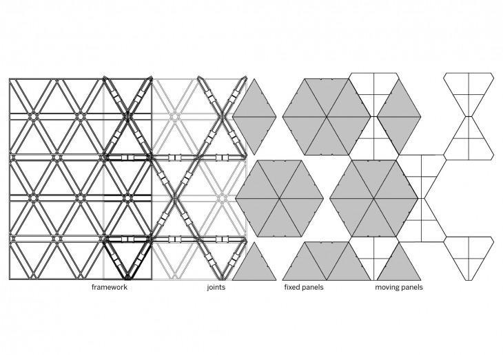shape memory polymer