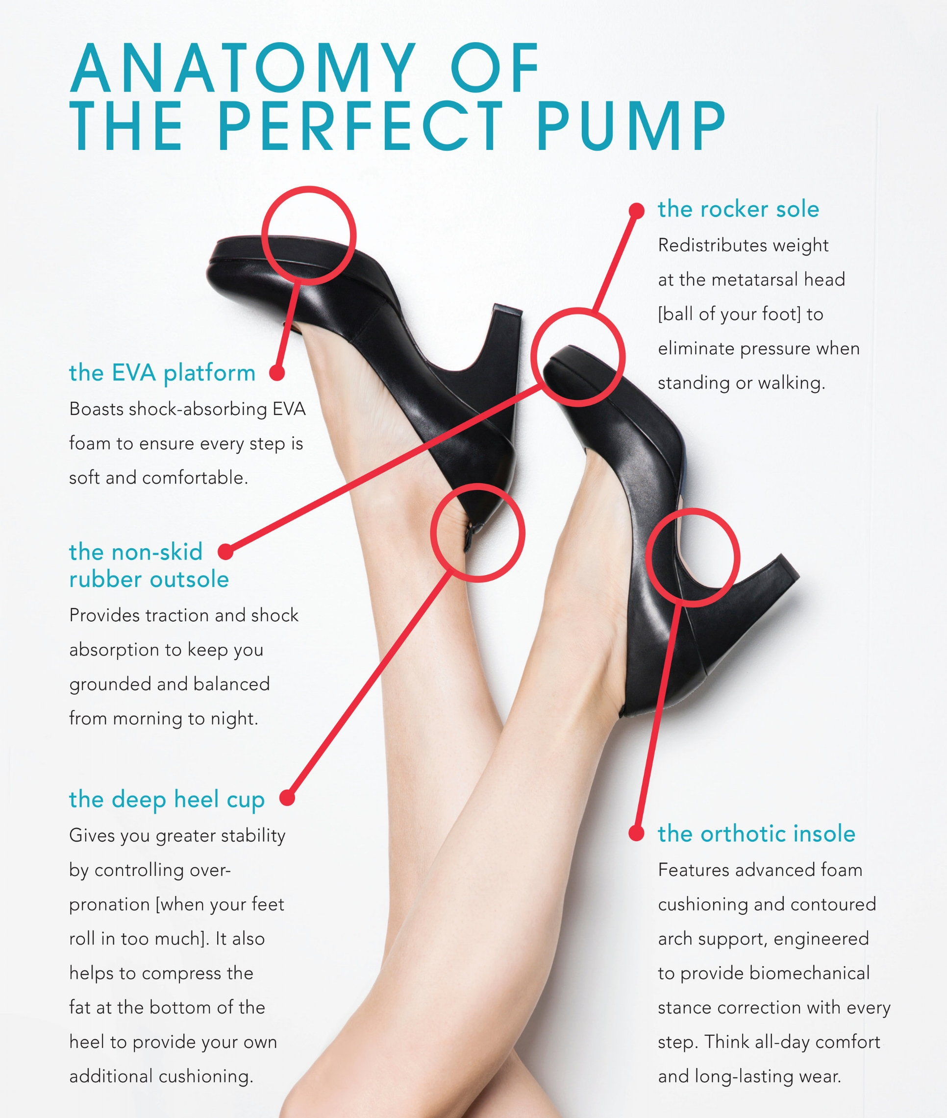 the-perfect-pump