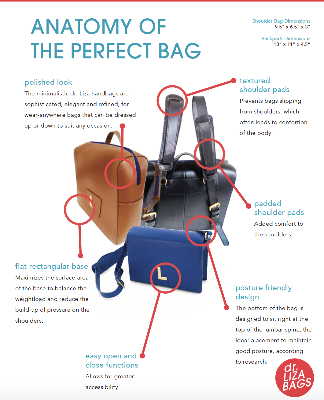anatomy of the perfect bag