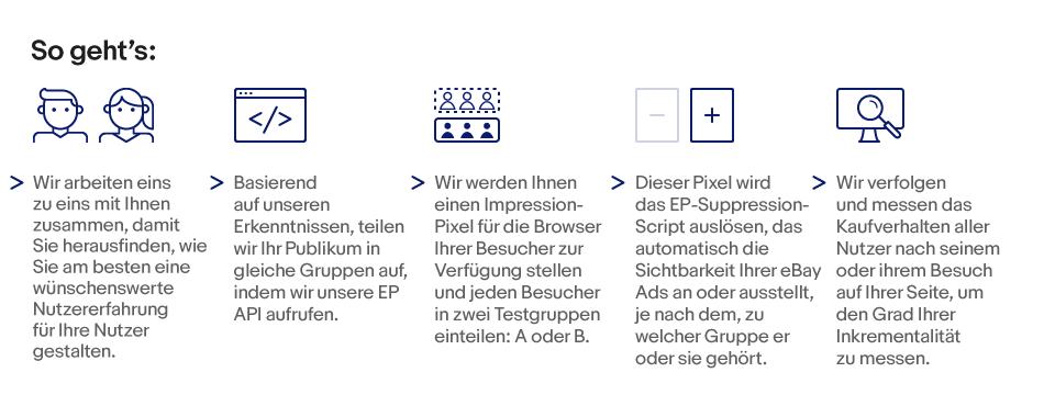 DE_01_ExperimentationPlatform_HowItWorks.png