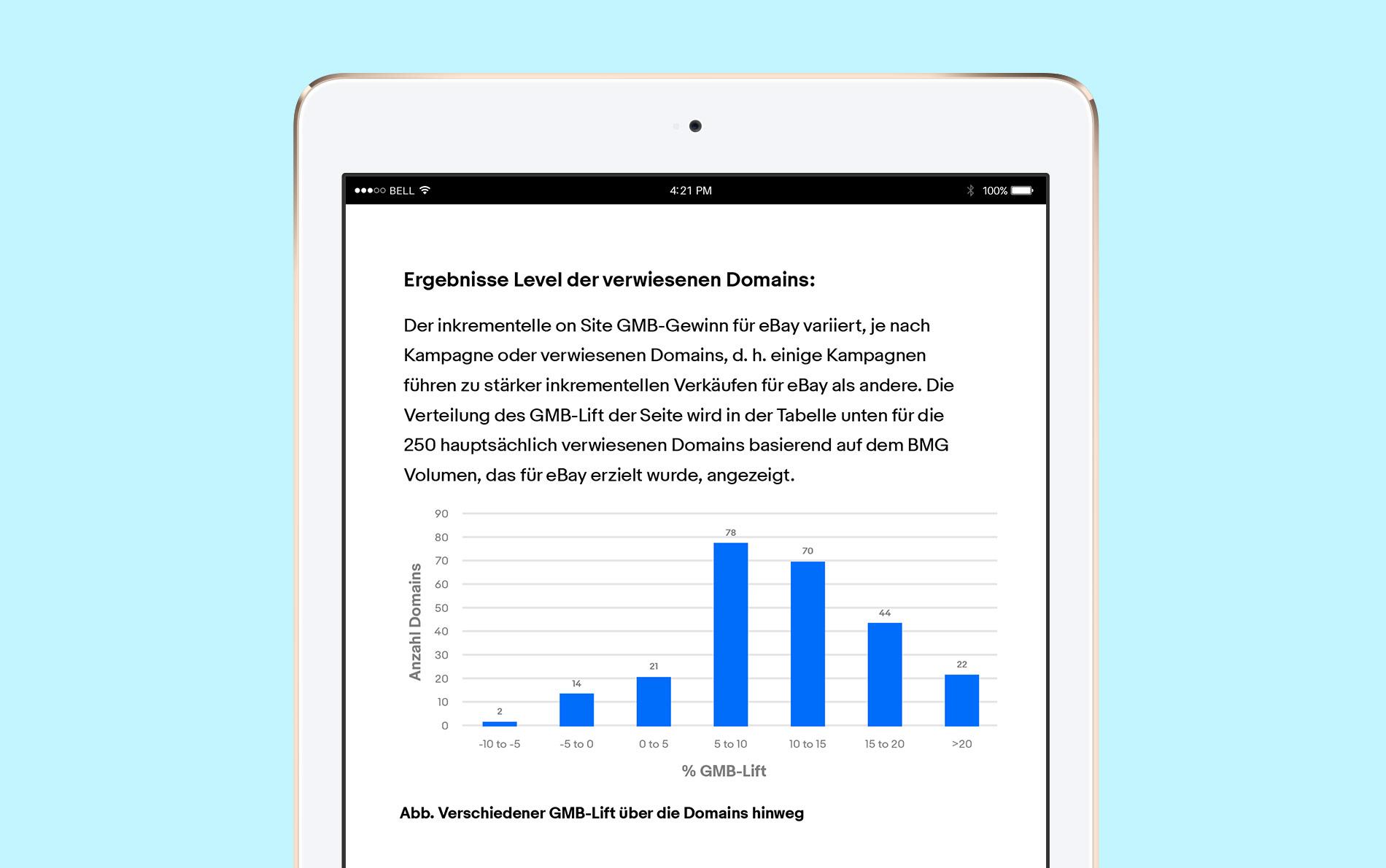 DE_01_ExperimentationPlatform_CMB_Chart.jpg