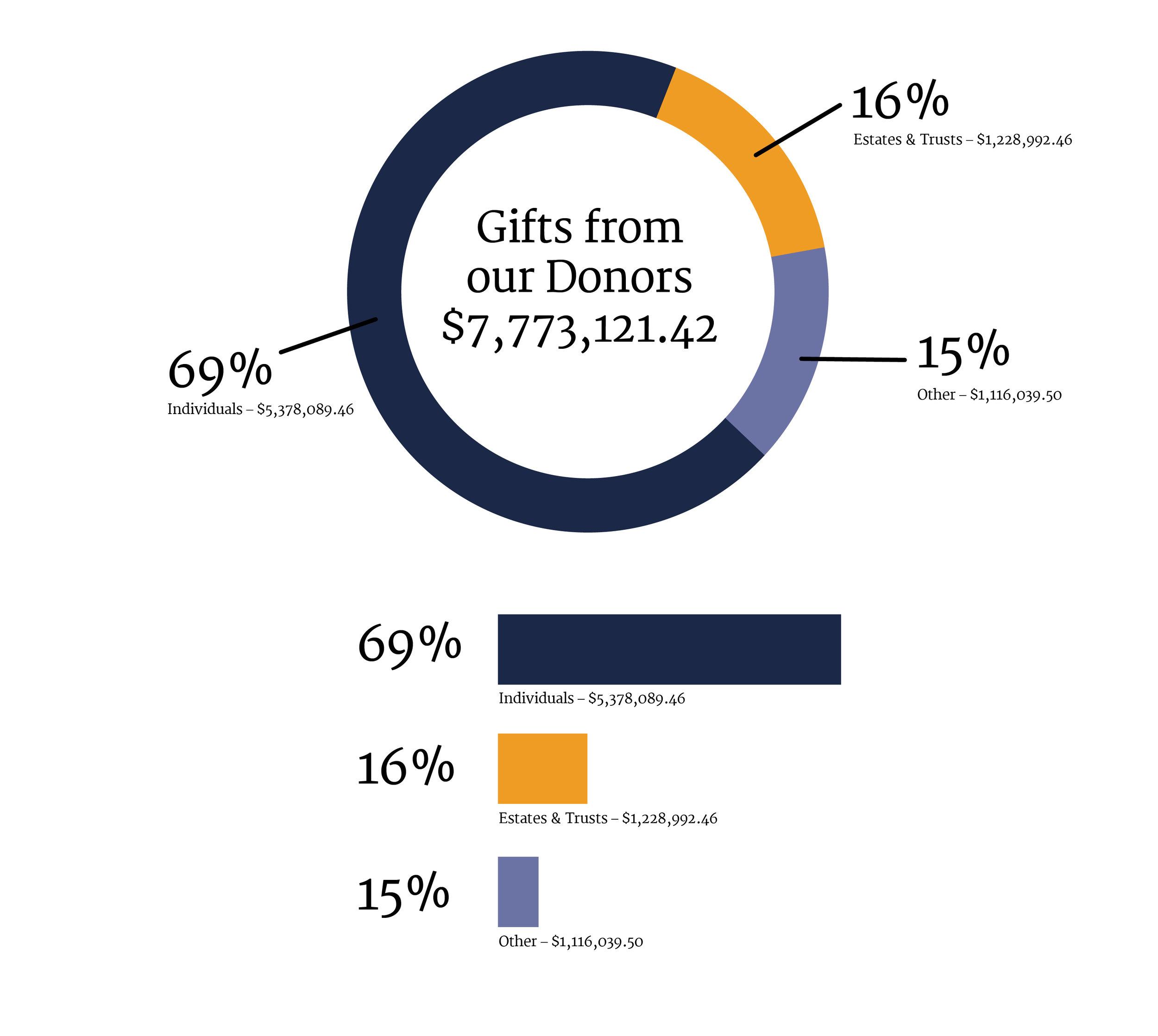 Chart-Gift-v2@1x-100.jpg