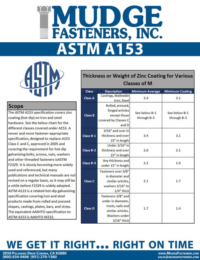 ASTM A153