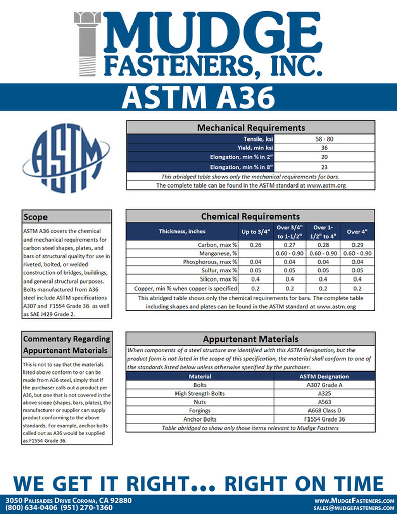 ASTM A36