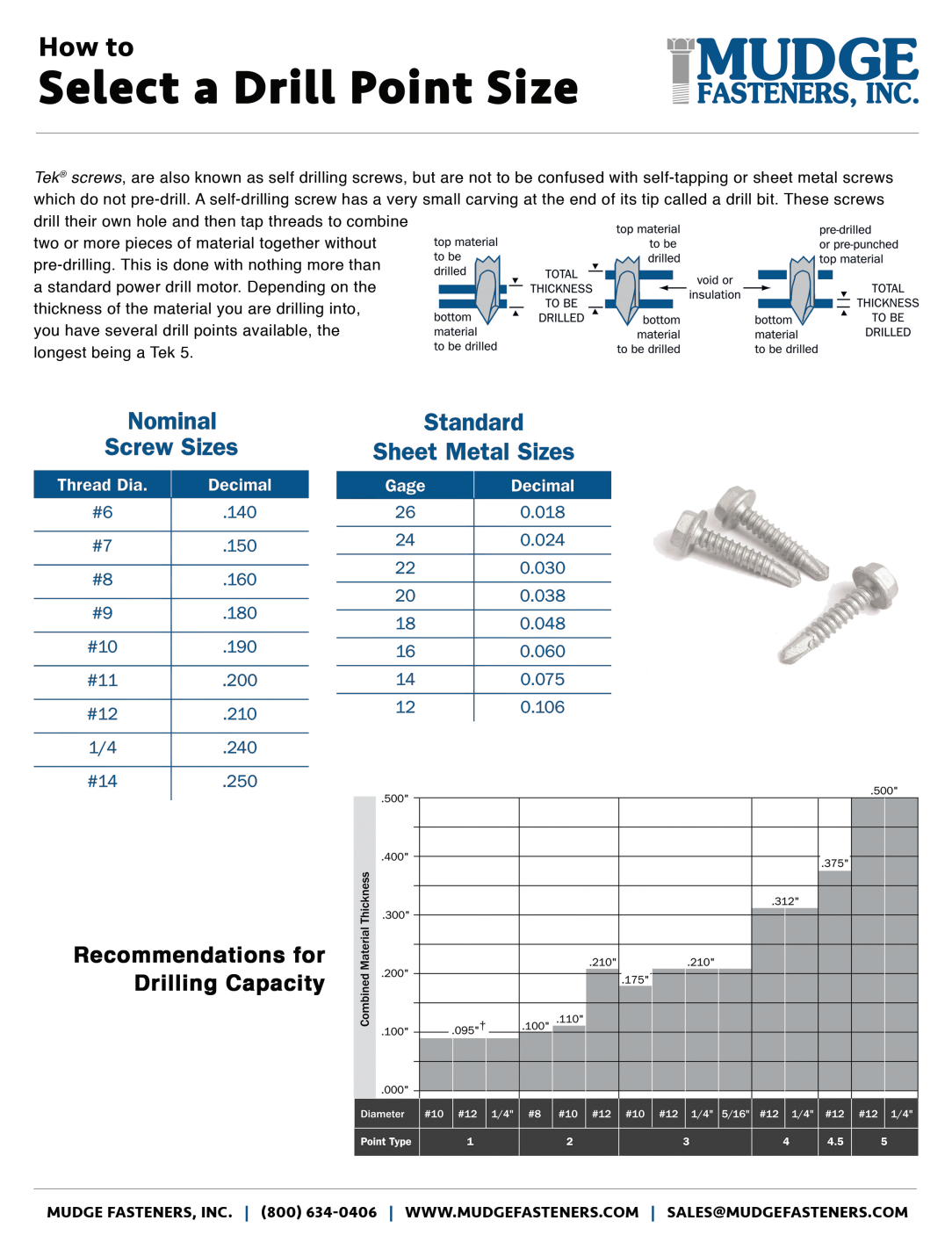 Mudge How to Select a Drill Point Size Guide
