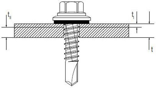 solar mounting hardware