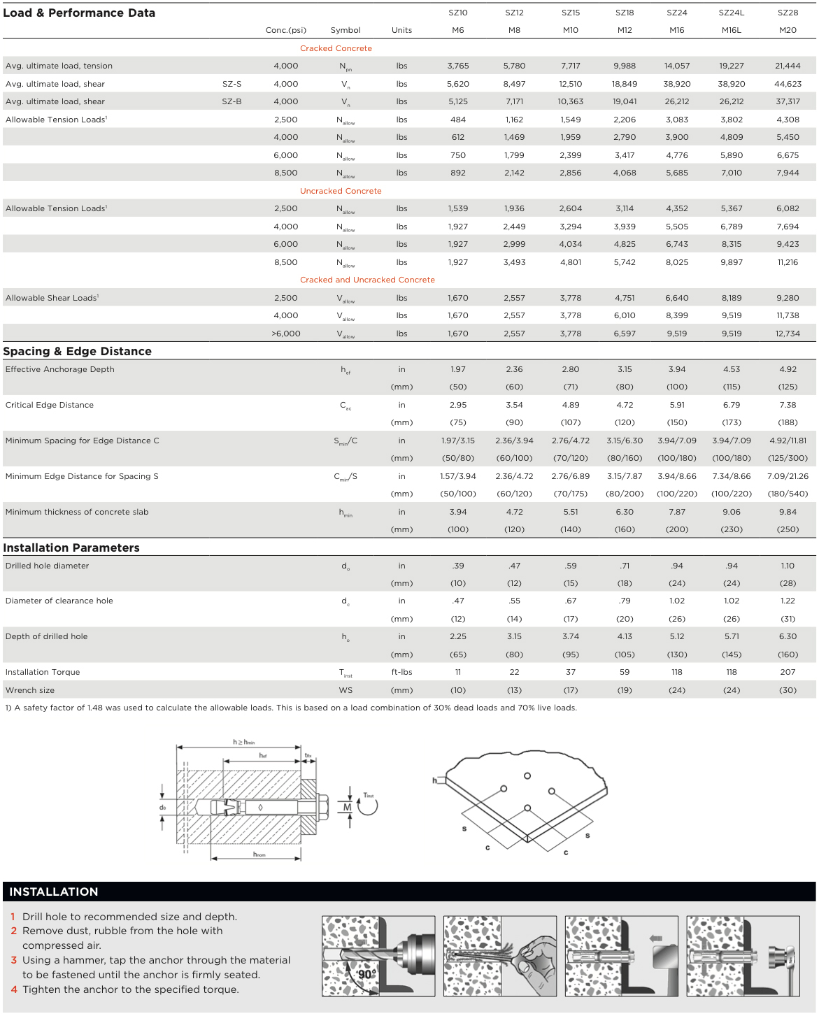 MKT Fasteners SZ High Load Anchor Specs