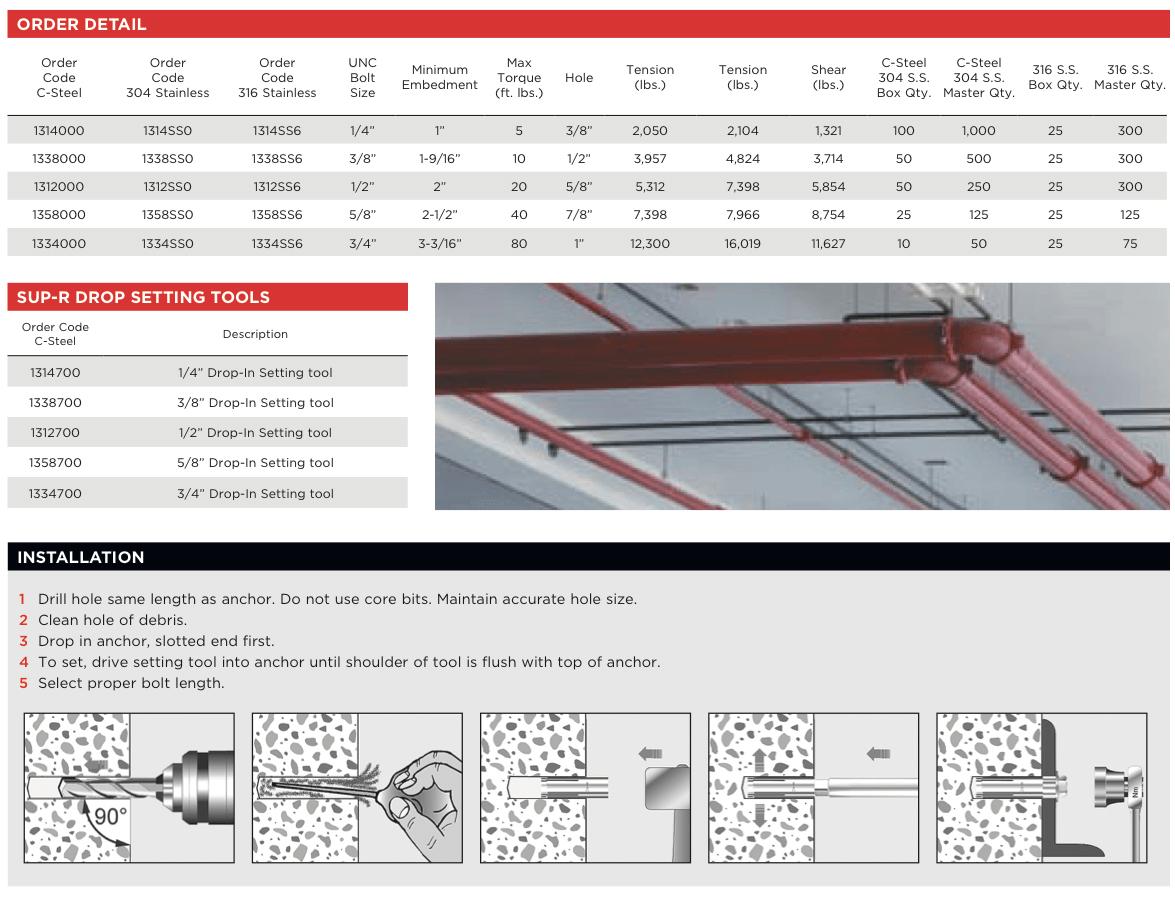 MKT Fasteners Sup-R Drop® Specs