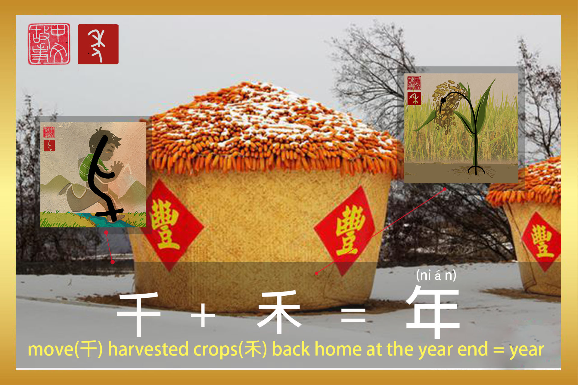 年(nián) - {origin} move(千) HARVESTED crops(禾) to home at the END OF YEAR to celebrate and to rest → harvest, New Year{modern} crops harvest once or more times a YEAR → year, age