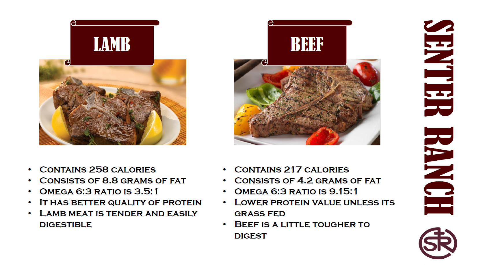 Lamb vs Beef.PNG