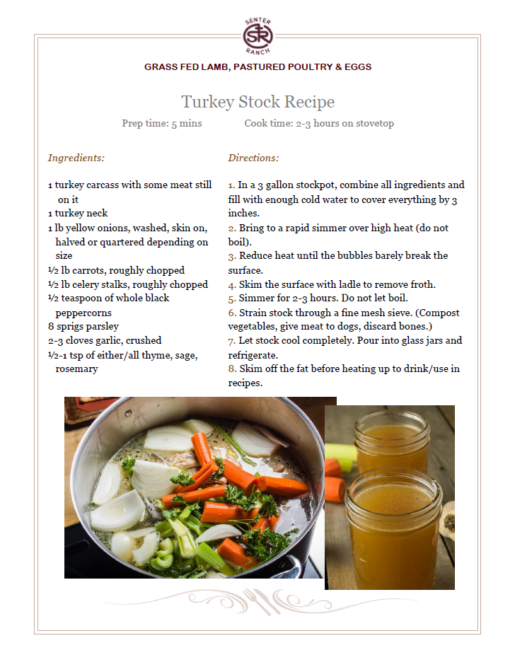Turkey Stock.PNG