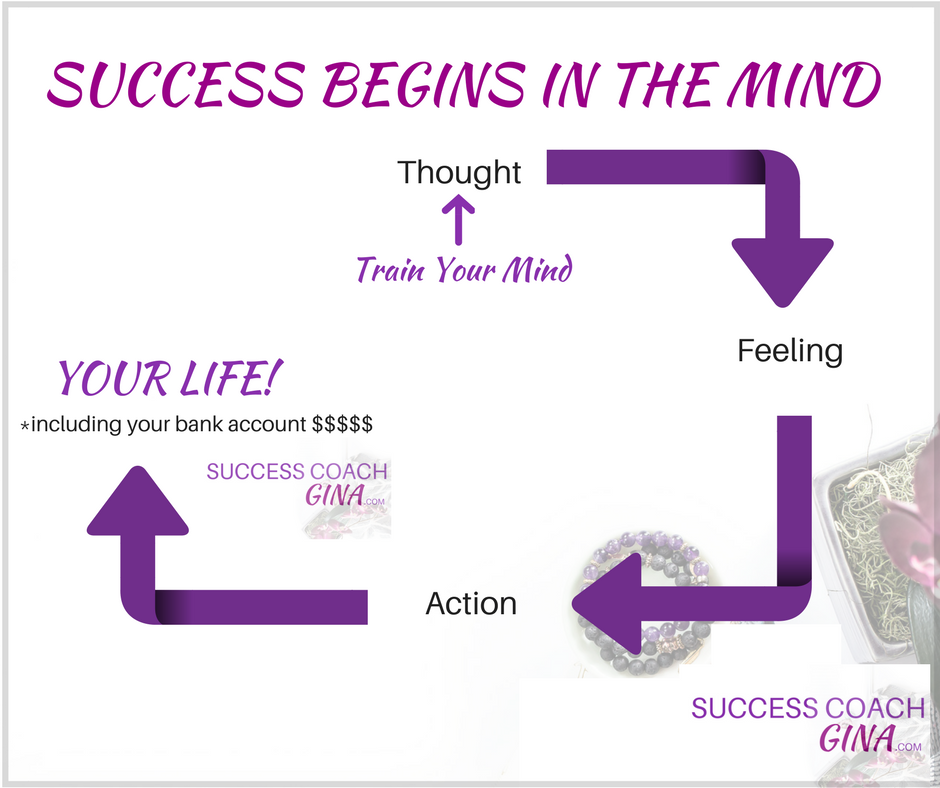 success begins in mind-3.png