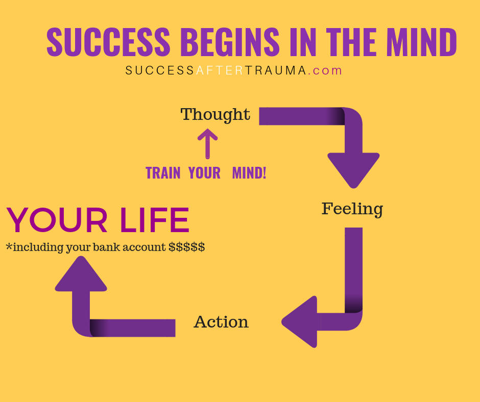 success begins in your mind what is mindset coaching and why do I need it mindset strategy coaching mindset solutions mindset for business success with gina silvestri.png