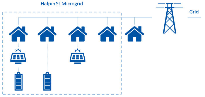 microgrid.jpg