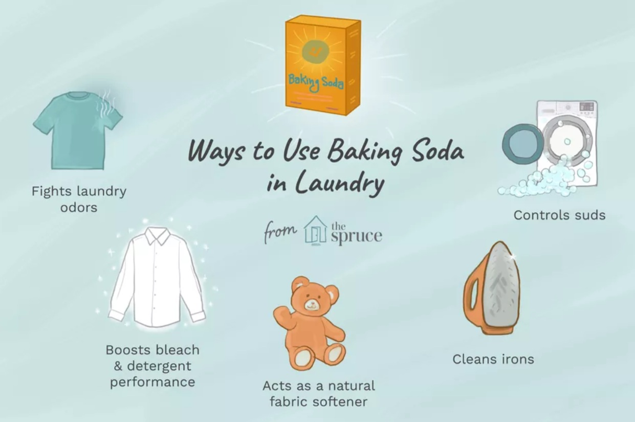 Source:  https://www.thespruce.com/use-baking-soda-in-laundry-2145765