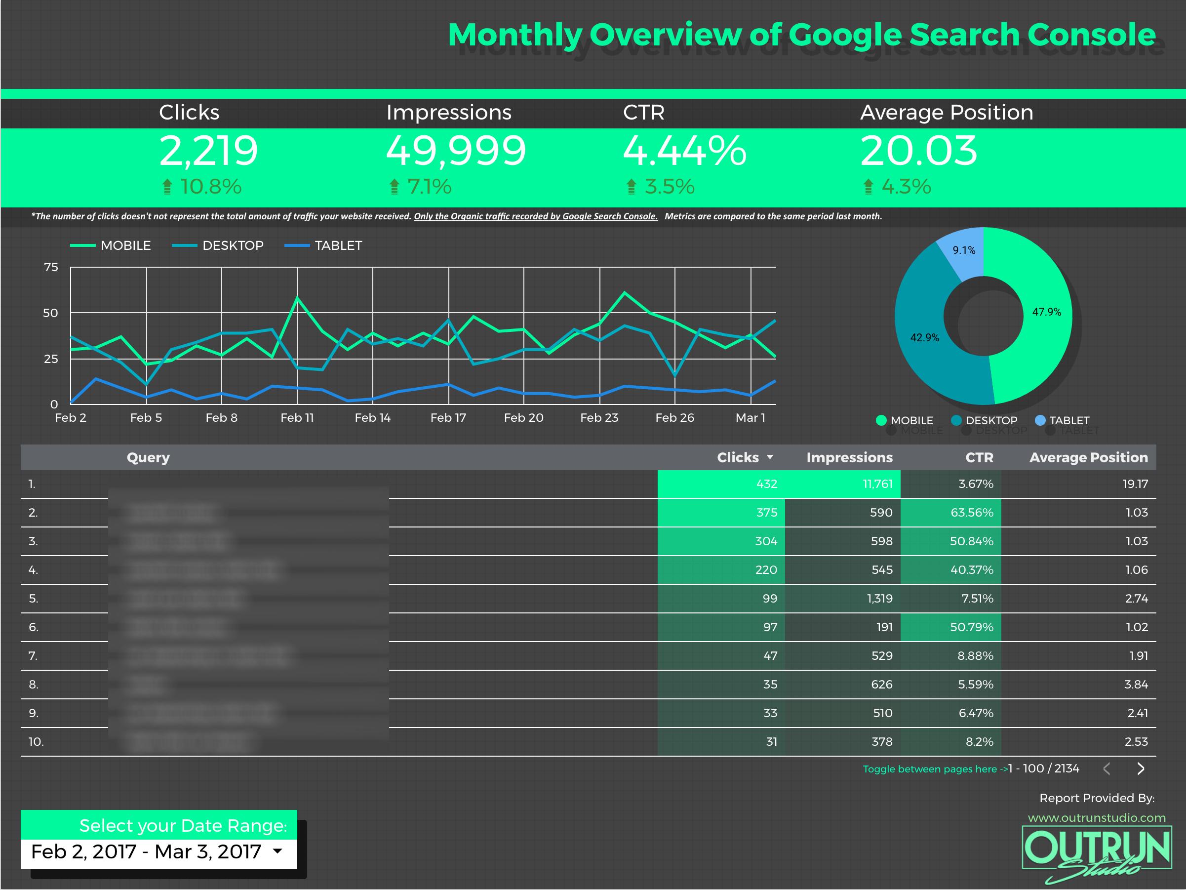 Google Data Studio template for Search Console