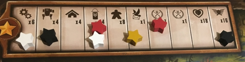 "The triumph track showing the 10 achievements that can be ""unlocked"" to win the game. Winning combat is the only triumph that can be earned twice."