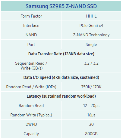 z-nand specs.png