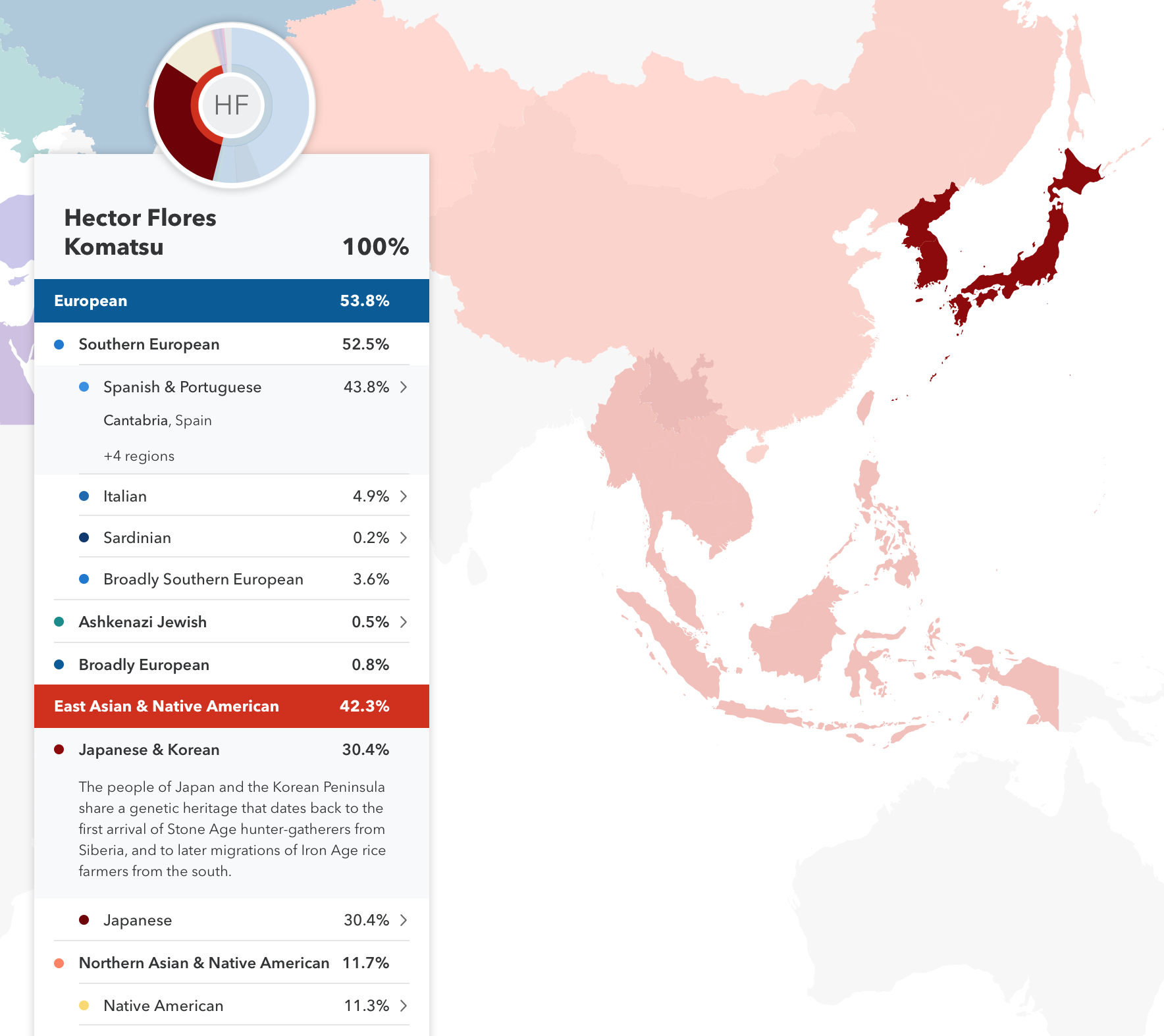 Despite having a full-blooded Japanese grandfather, I've never looked particularly asian. So curious to know how much DNA I actually inherited from my mother's father, I took a test from 23 and me. I was surprised to learned that about one third of my genes were Japanese, and that of my 4 grandparents, I inherited the most from my Japanese grandfather, Pepe.