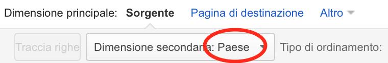 Google Analytics - dimensione secondaria
