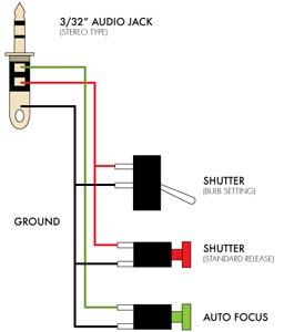 diy shutter release