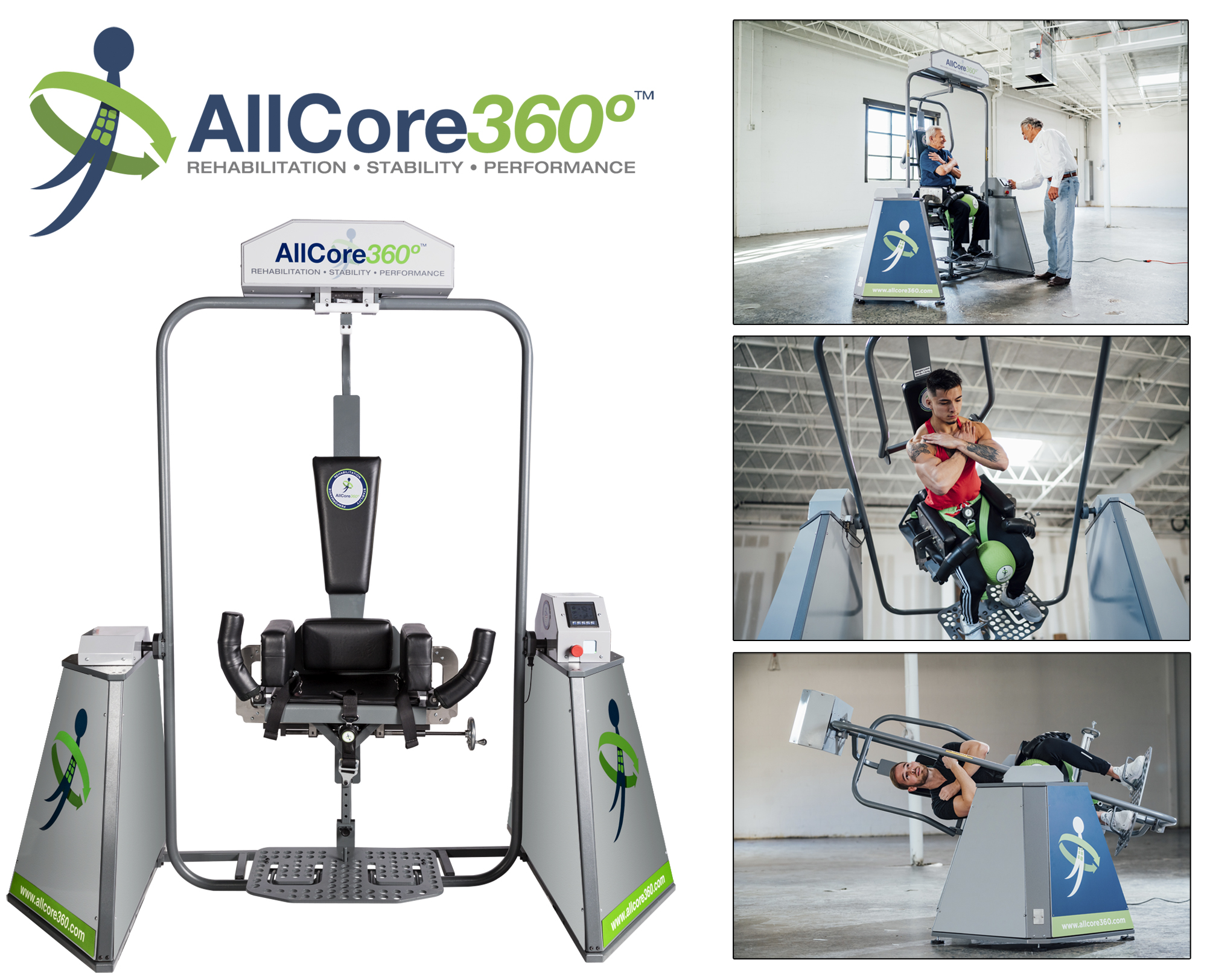The AllCore360° Core Training System