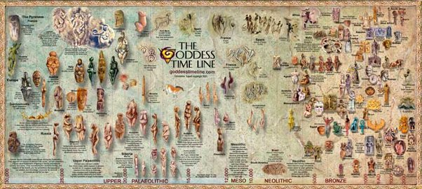 32,000 years of the Goddess, at least! This poster helps give perspective to the mysterious story of our Mother Earth.