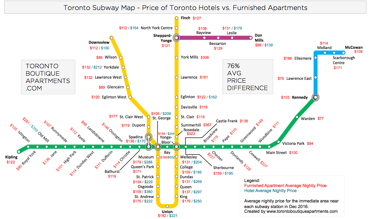 Toronto Subway Map.Furnished Apartments Toronto Map Toronto Boutique Apartments