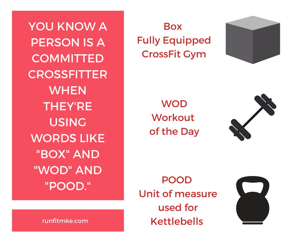 what is crossfit lingo_.png