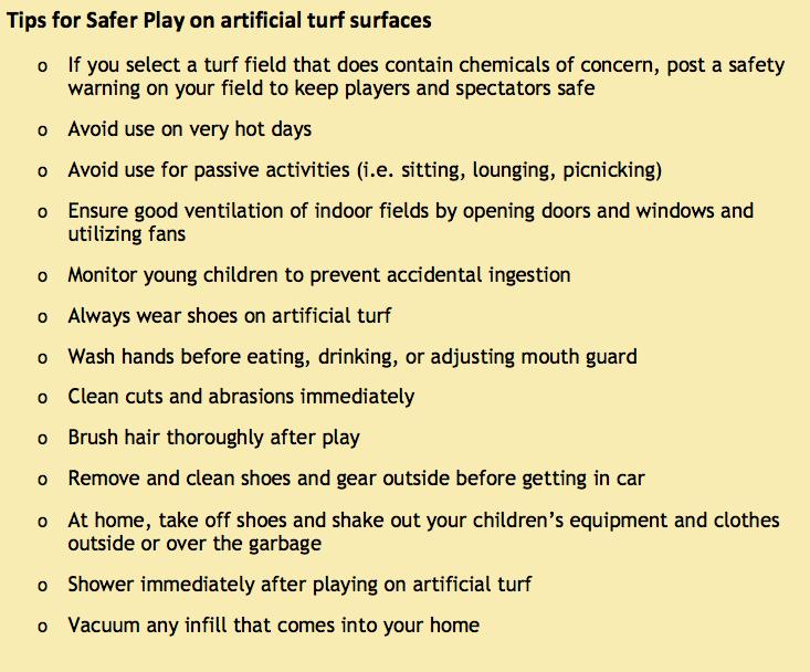 Source: Artificial Turf: A Health-Based Consumer Guide  (Mount Sinai Children's Environmental Health Center)