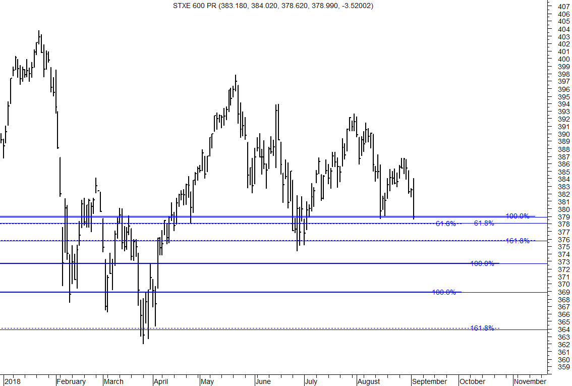 STOXX600.png