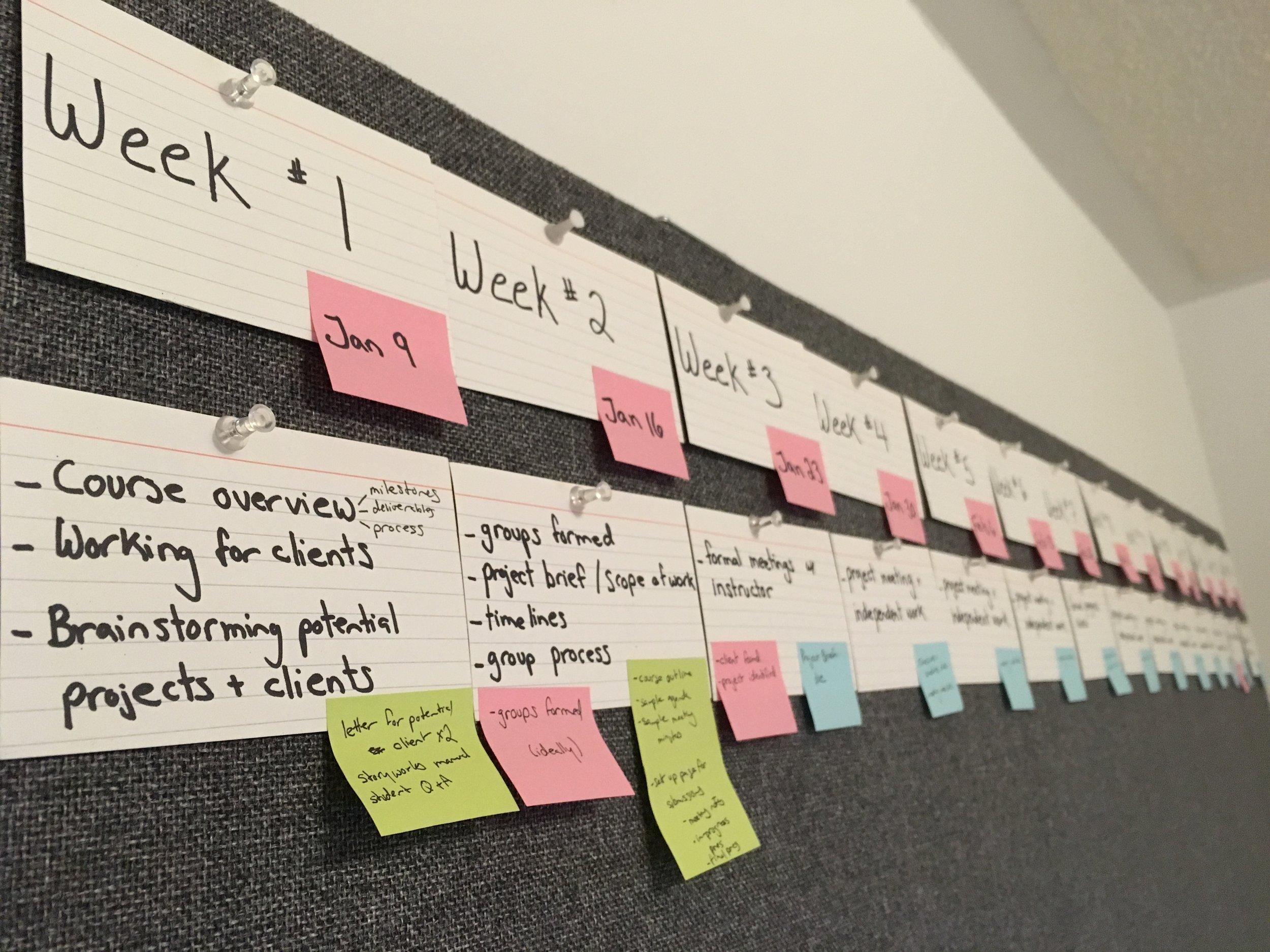 FTVB-courseplanning.JPG
