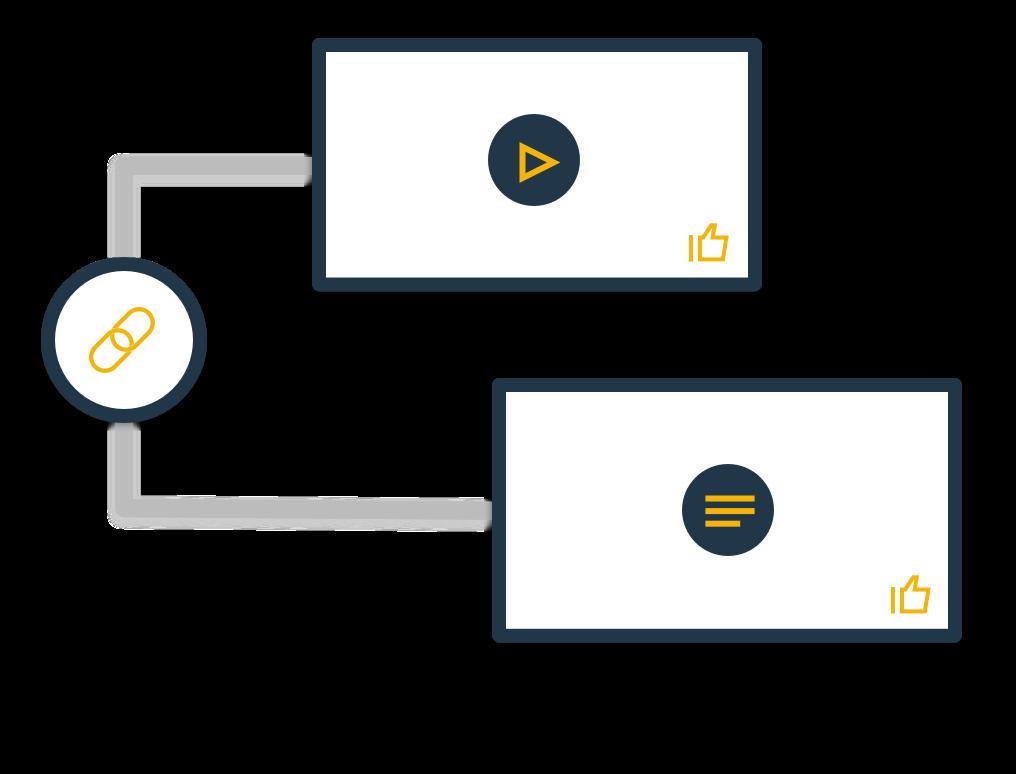 InScribe integration options
