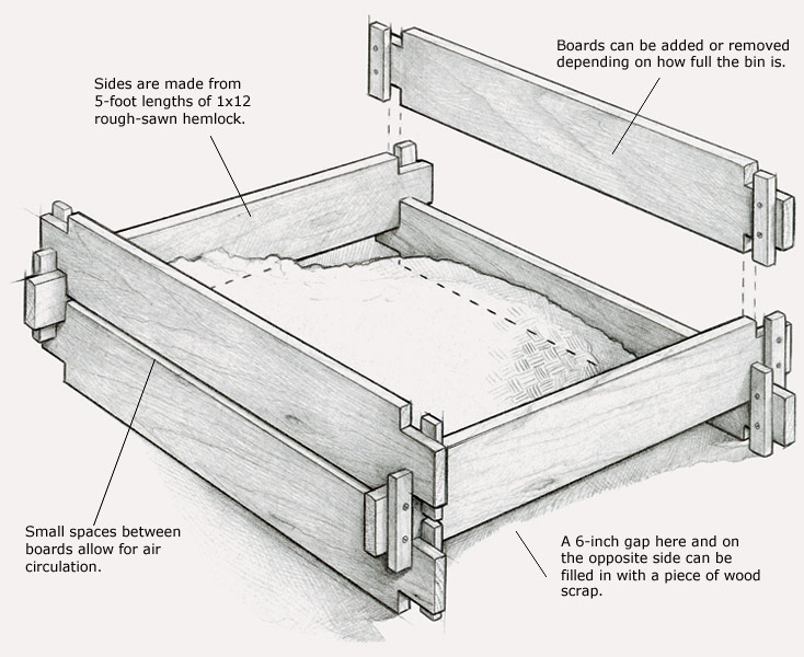 Here is a basic drawing to make a compost bin for backyard composting. To make it more effective, and a little more interesting you can catch some worms and throw them in the pile. Ask your local garden store for more tips.