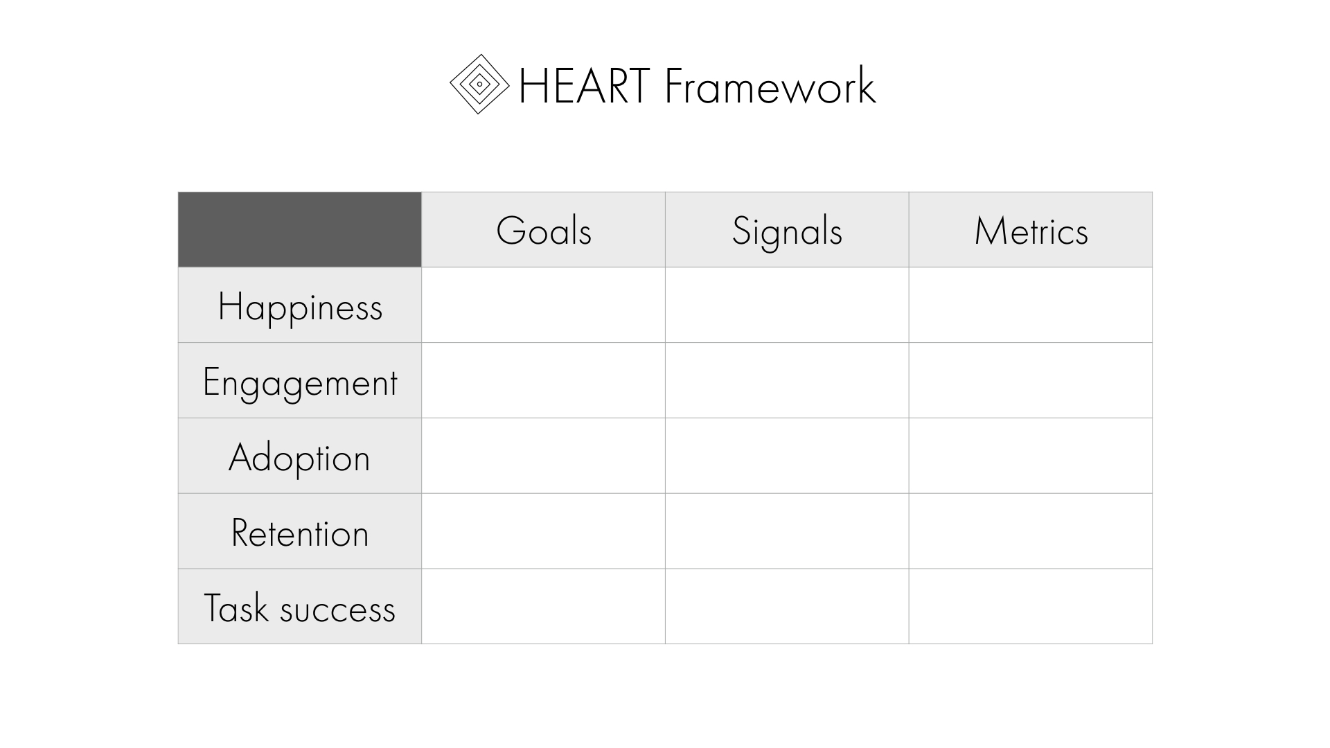 HEART Framework Dashboard