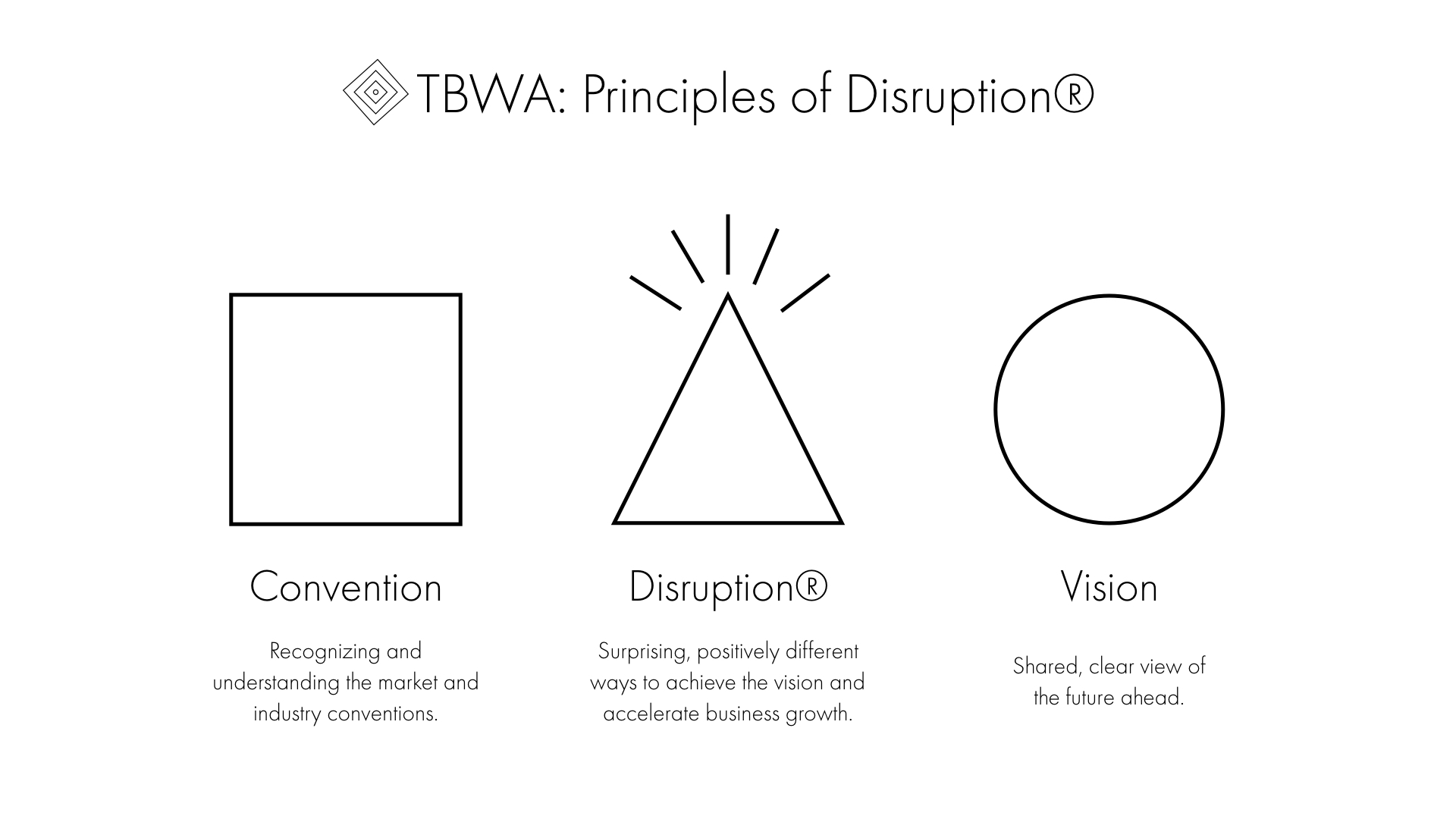 TBWA Principles of Disruption