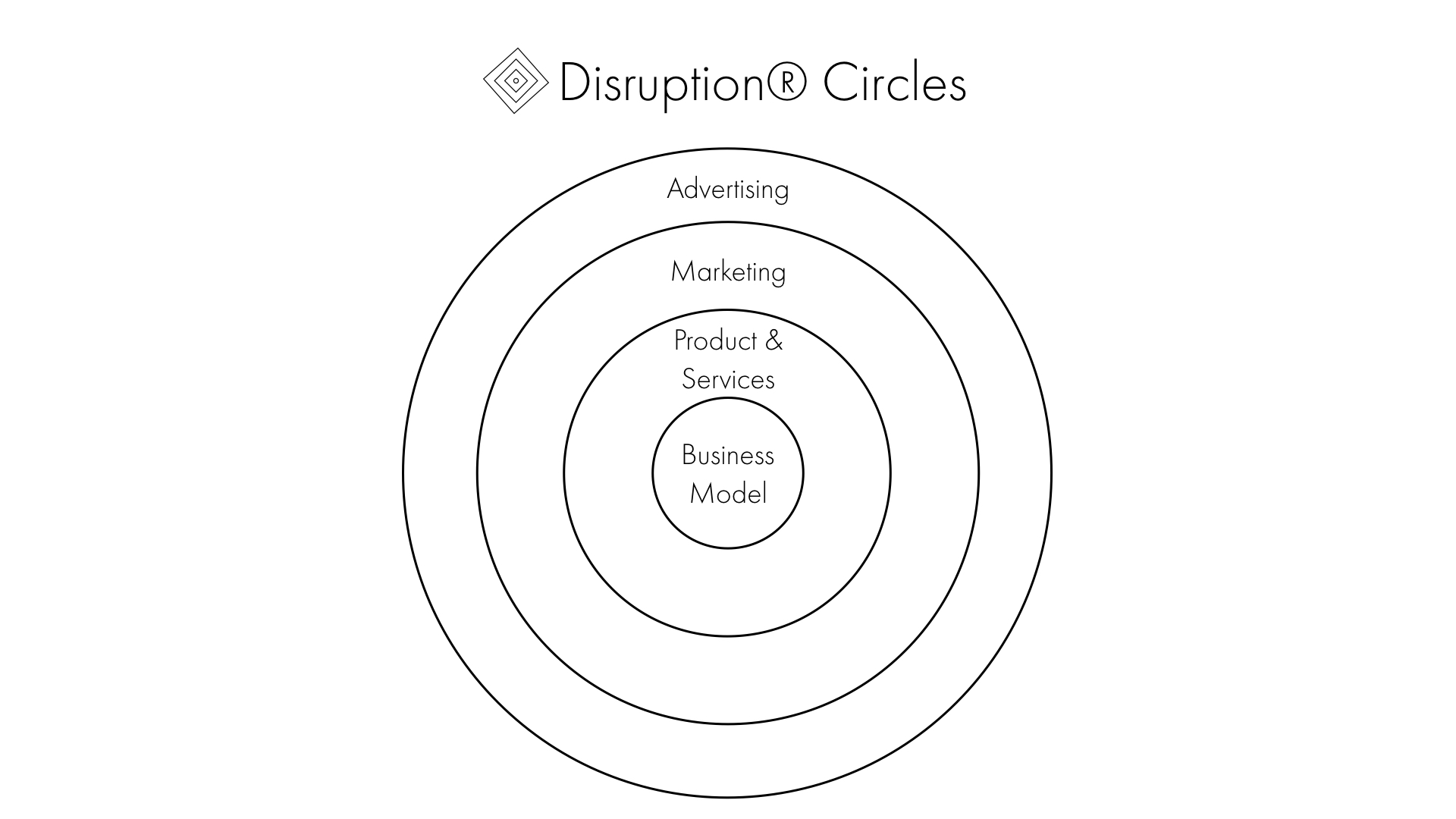 Disruption® Circles