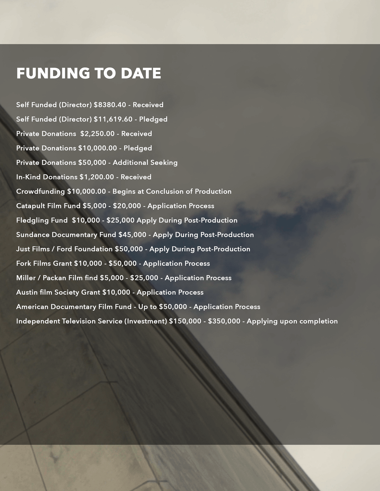 fundingtodate.png