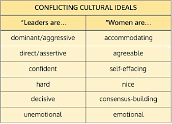 Conflicting Ideals Table.jpg