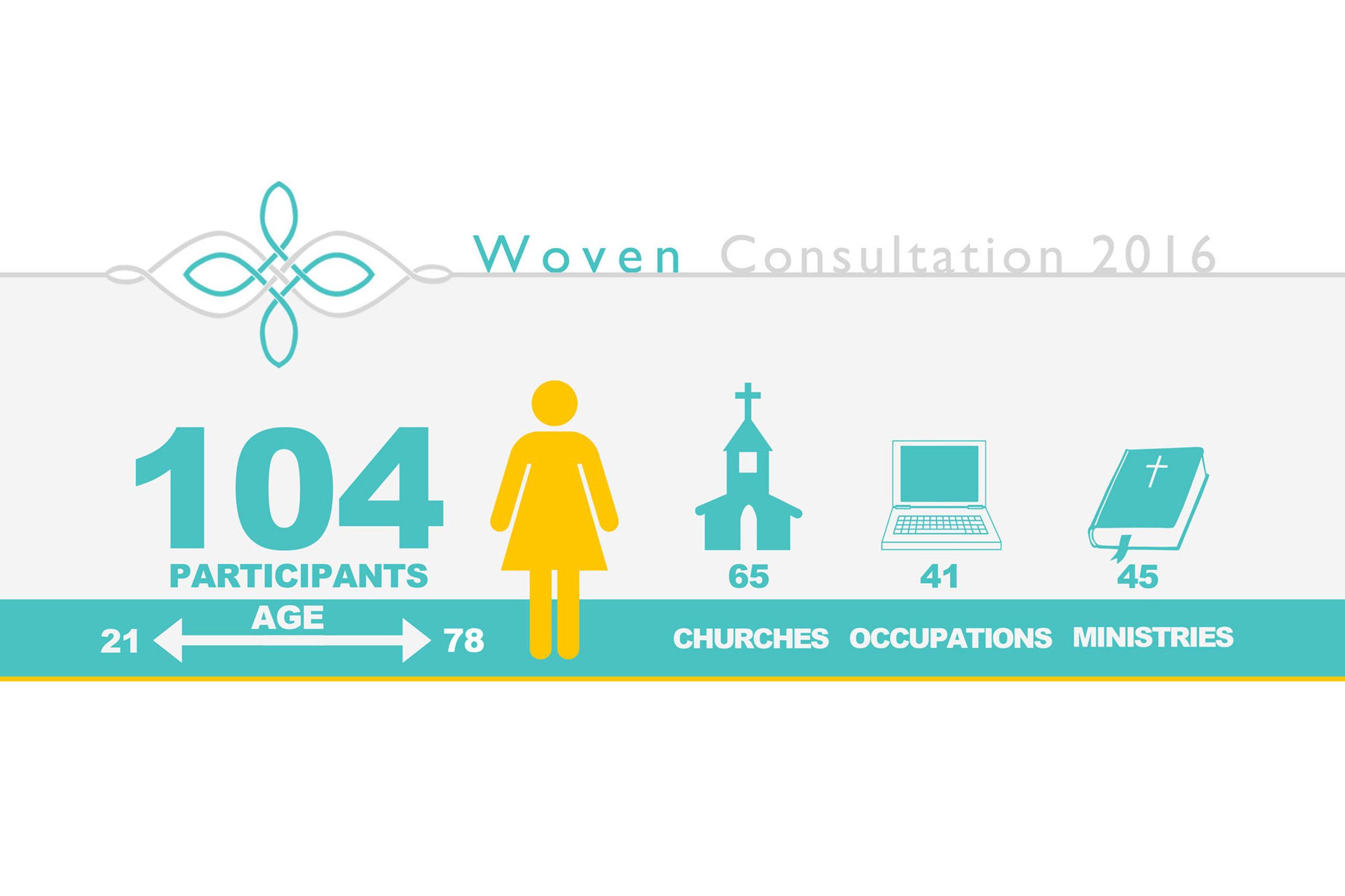 Woven-Consultation.jpg
