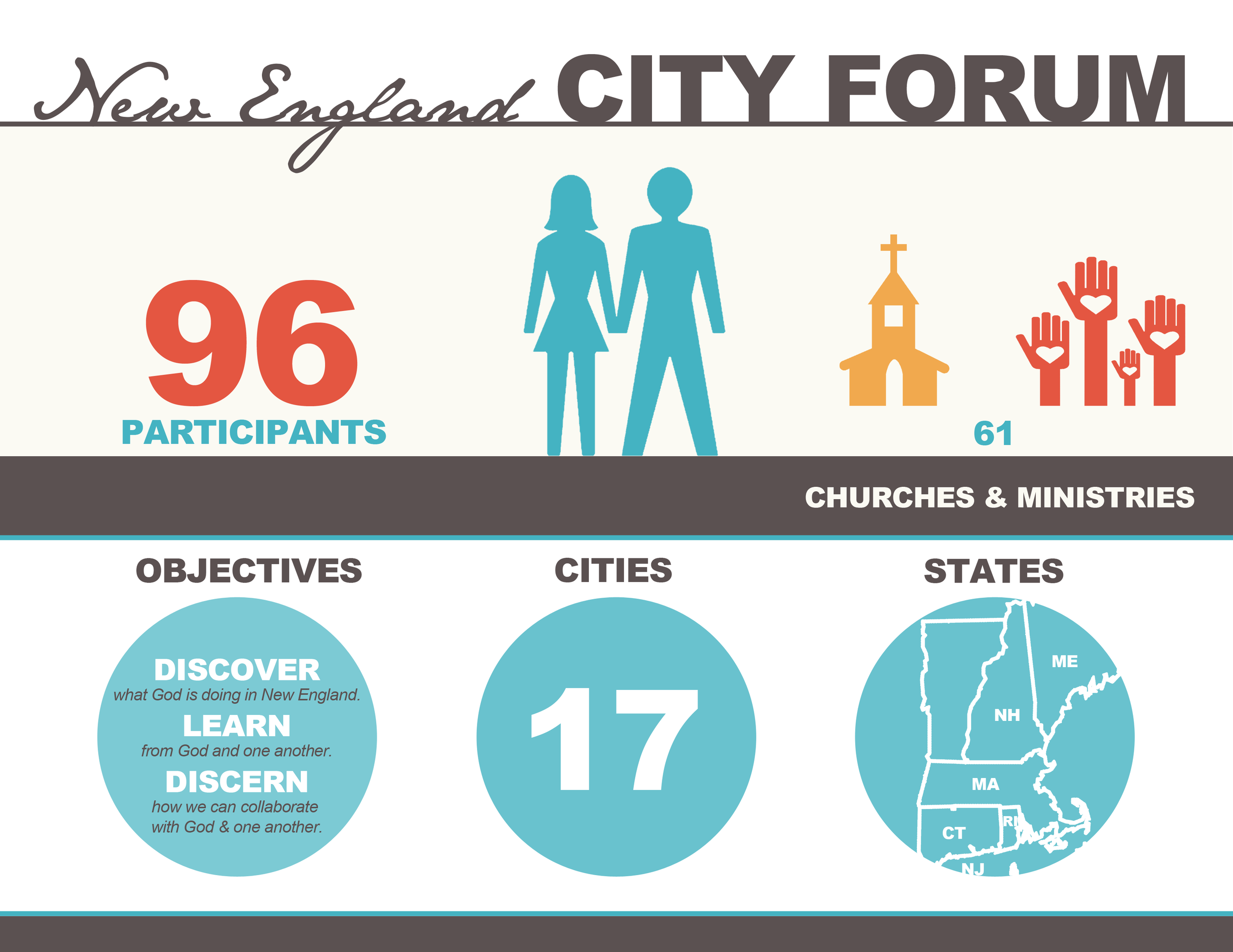 City Forum info graphic 2018.png