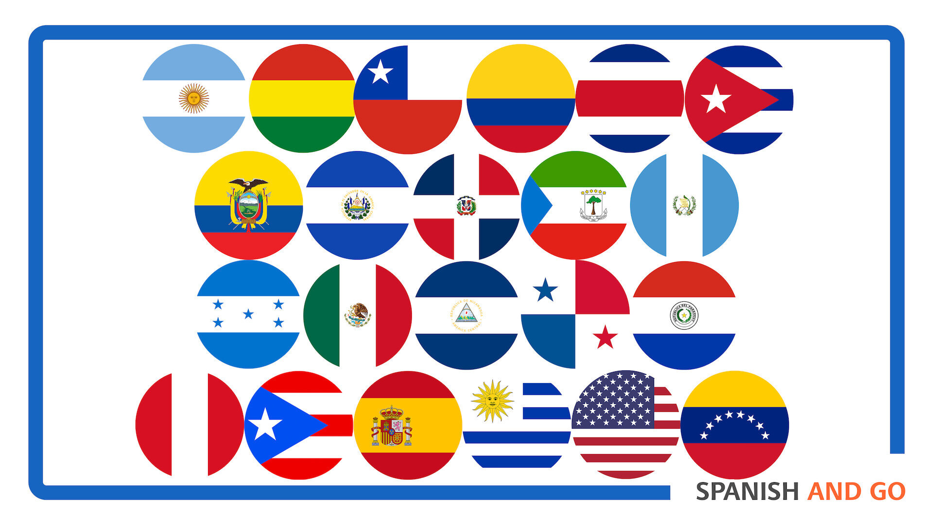 Speaking countries spanish Flags of