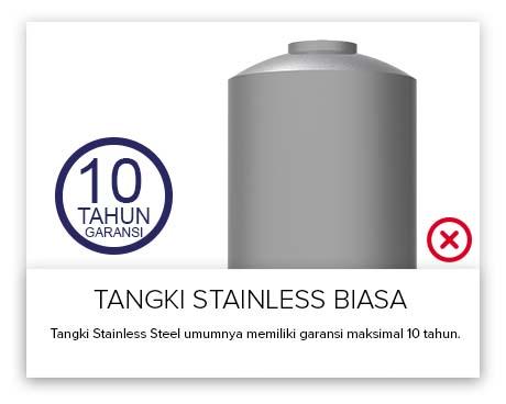 Tangki Stainless Steel Garansi 10th