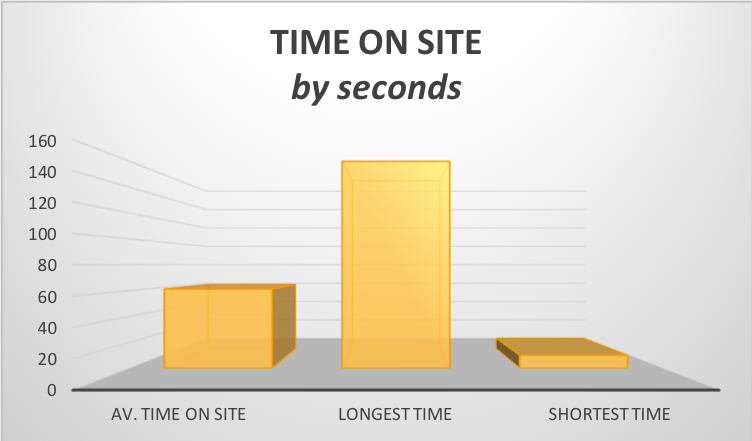 TIMESECOND.png