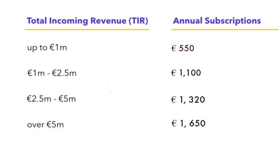 Charities+Institute+Ireland+Membership (1).png