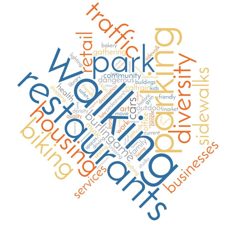 Word-Cloud.JPG
