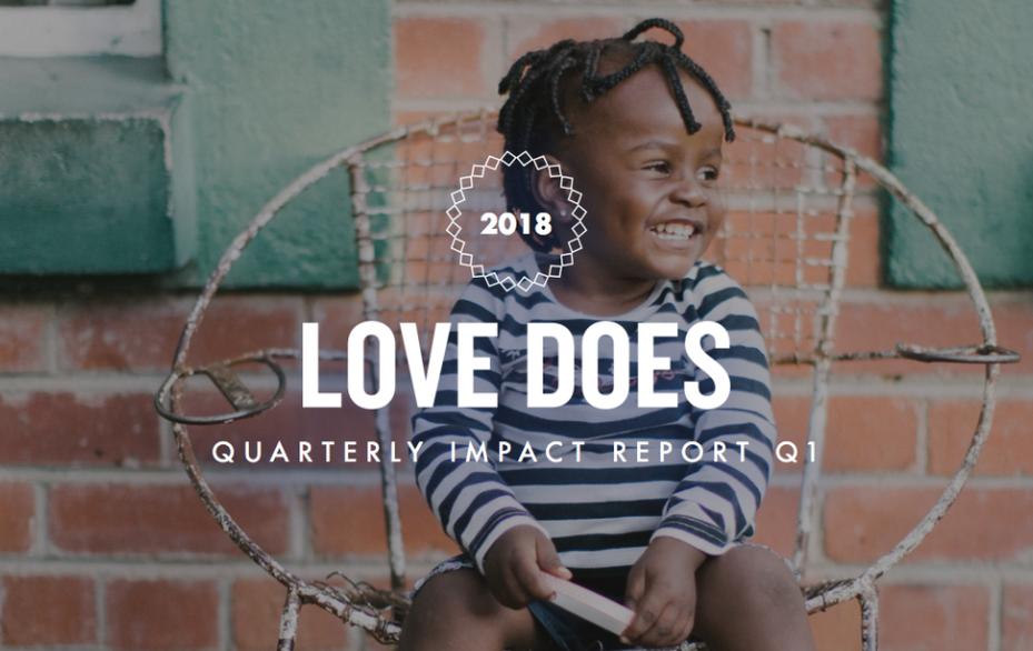 Q1 2018 Impact Report