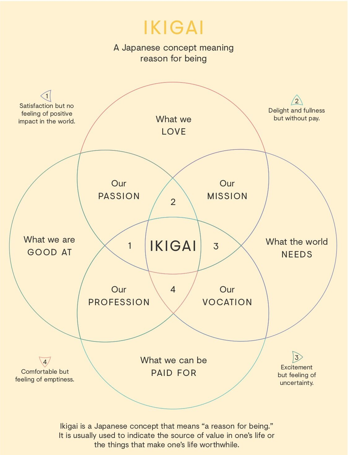 FLEX+-+IKIGAI.jpg