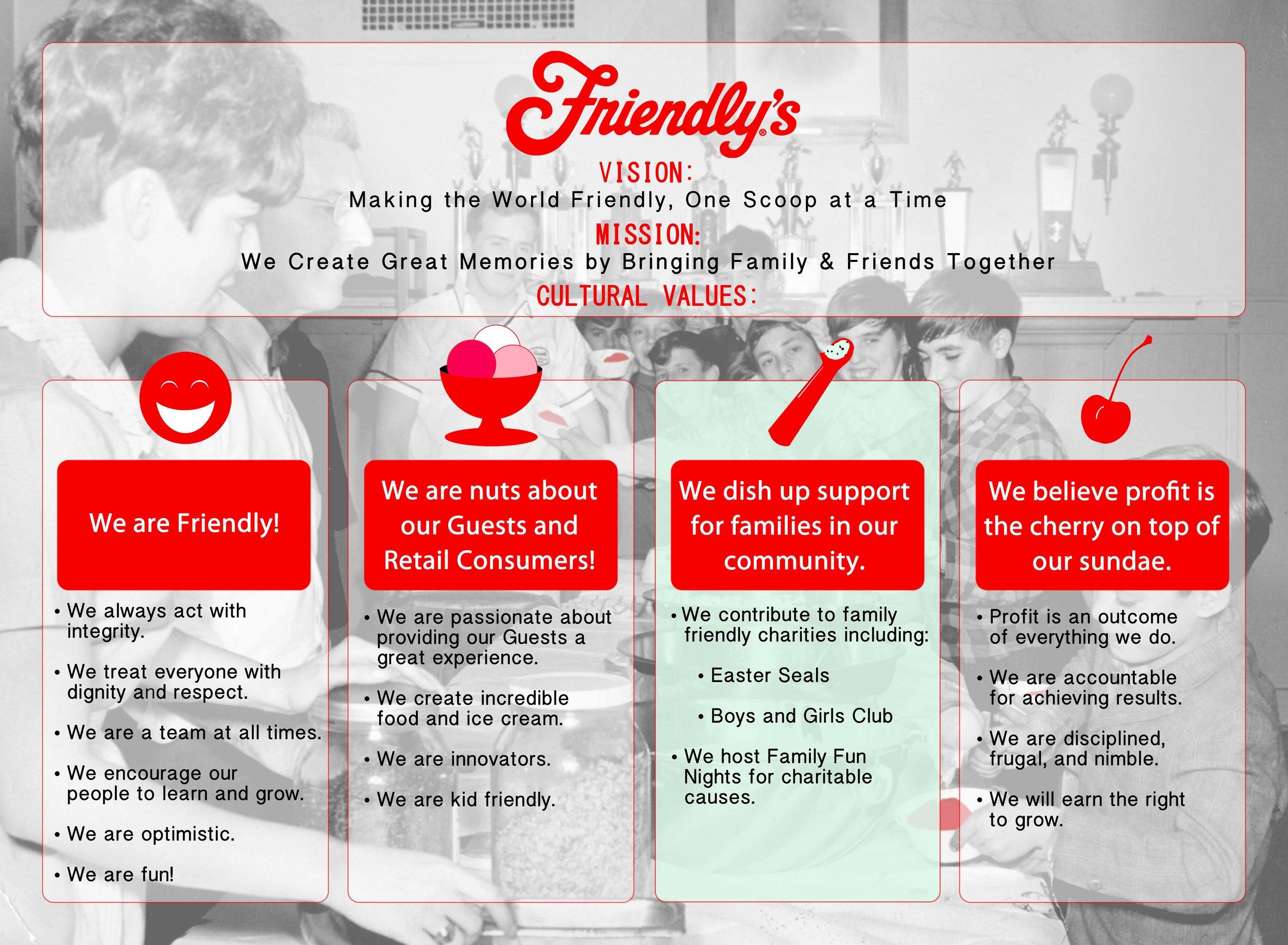 Friendlys Mission-Vision Statement_updated2_printready.jpg